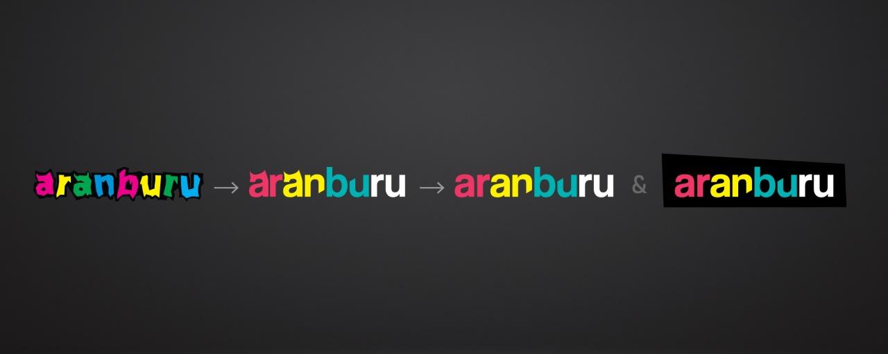 Aranburu